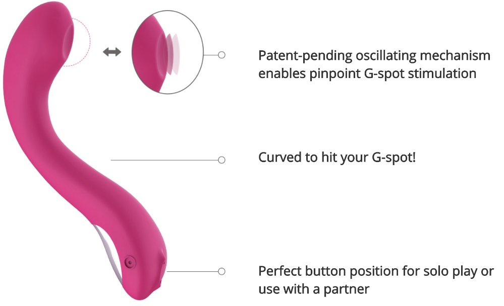 the best gspot vibrator for women